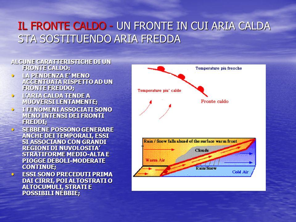 IL FRONTE CALDO - UN FRONTE IN CUI ARIA CALDA STA SOSTITUENDO ARIA FREDDA ALCUNE CARATTERISTICHE DI UN FRONTE CALDO: LA PENDENZA E MENO ACCENTUATA RIS