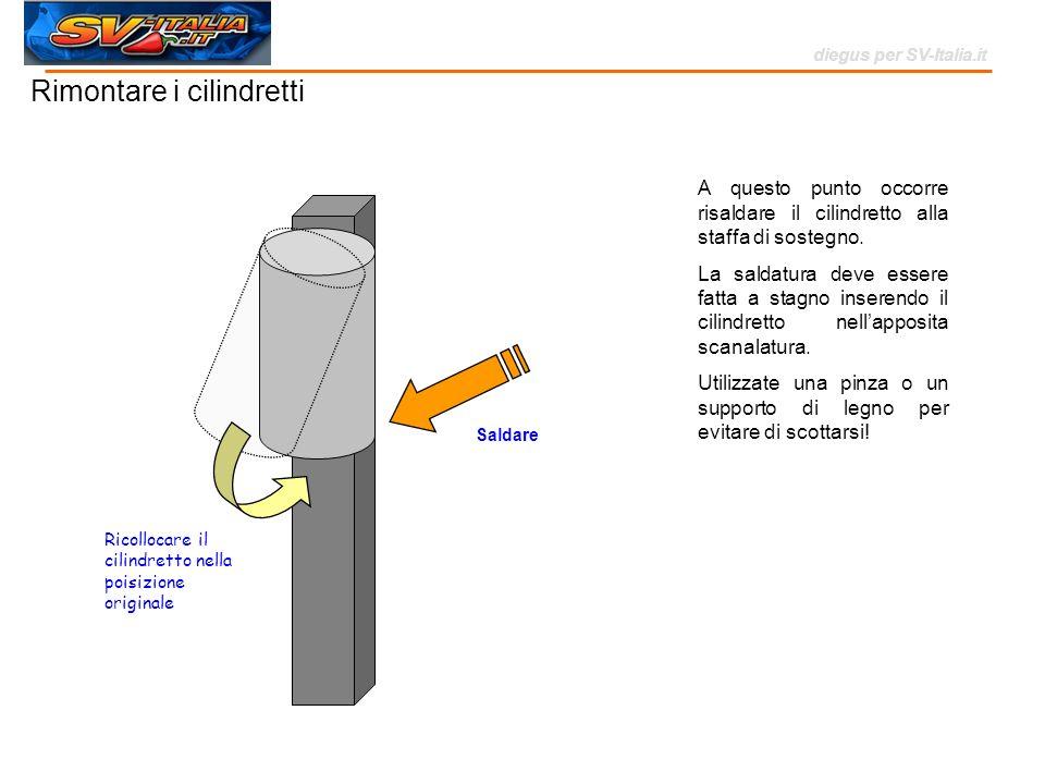Saldare Ricollocare il cilindretto nella poisizione originale Rimontare i cilindretti A questo punto occorre risaldare il cilindretto alla staffa di s