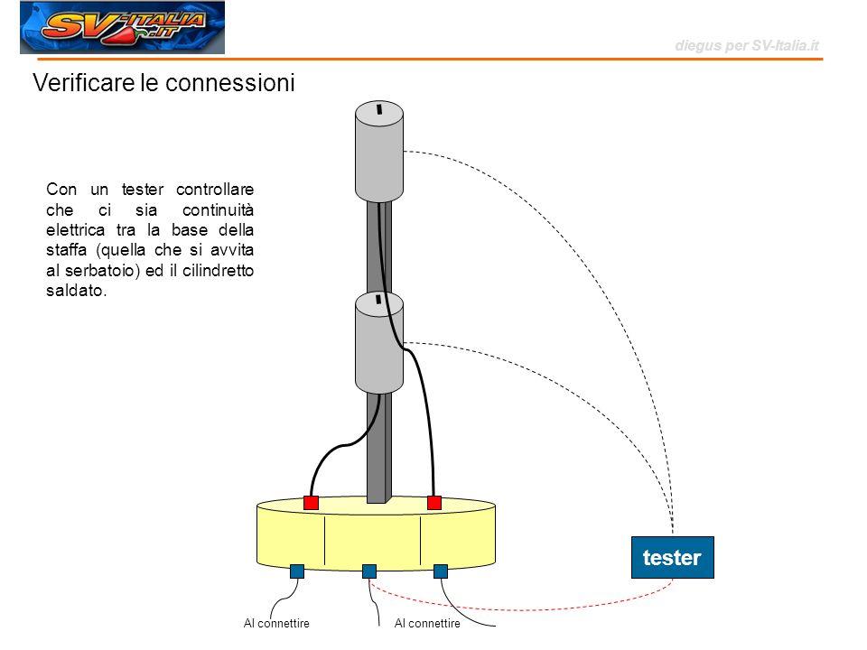 Al connettire Verificare le connessioni Al connettire diegus per SV-Italia.it Con un tester controllare che ci sia continuità elettrica tra la base de