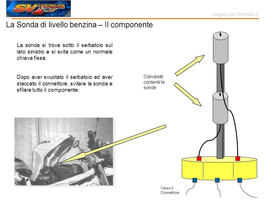 Verso il Connettore Cilindretti contenti le sonde La Sonda di livello benzina – Il componente La sonda si trova sotto il serbatoio sul lato sinistro e