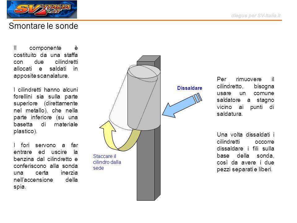 Dissaldare Staccare il cilindro dalla sede Smontare le sonde Per rimuovere il cilindretto, bisogna usare un comune saldatore a stagno vicino ai punti