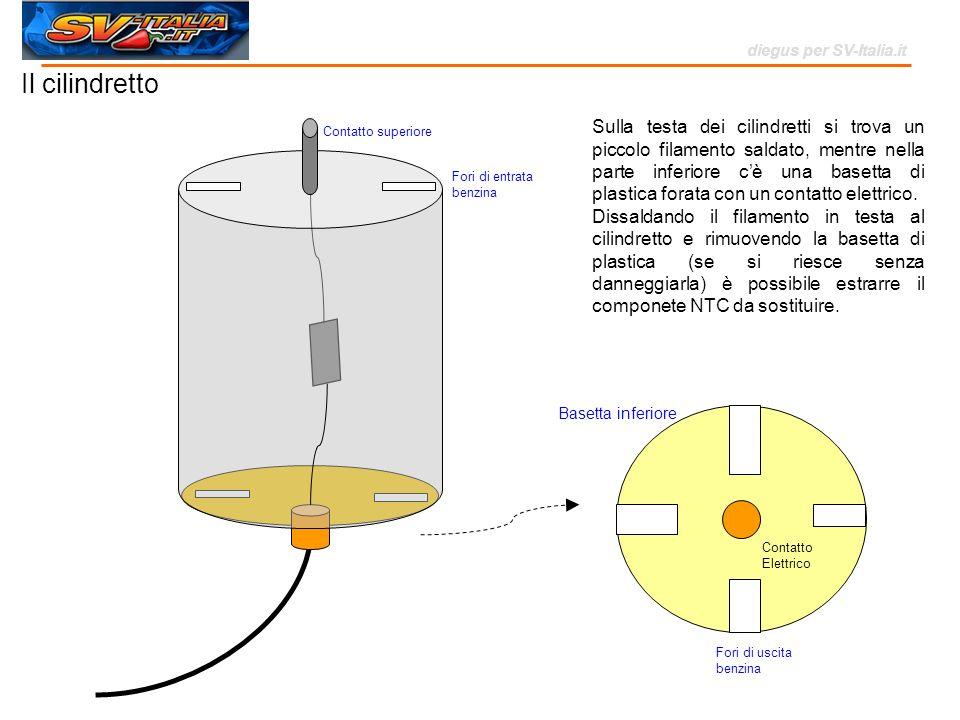 Basetta inferiore Contatto Elettrico Fori di uscita benzina Contatto superiore Fori di entrata benzina Il cilindretto Sulla testa dei cilindretti si t