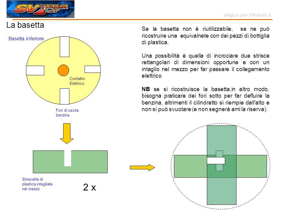Basetta inferiore Contatto Elettrico Fori di uscita benzina 2 x Se la basetta non è riutilizzabile, se ne può ricostruire una equivalnete con dei pezz