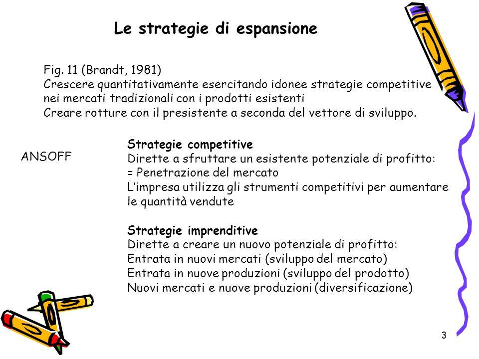 3 Le strategie di espansione Fig. 11 (Brandt, 1981) Crescere quantitativamente esercitando idonee strategie competitive nei mercati tradizionali con i