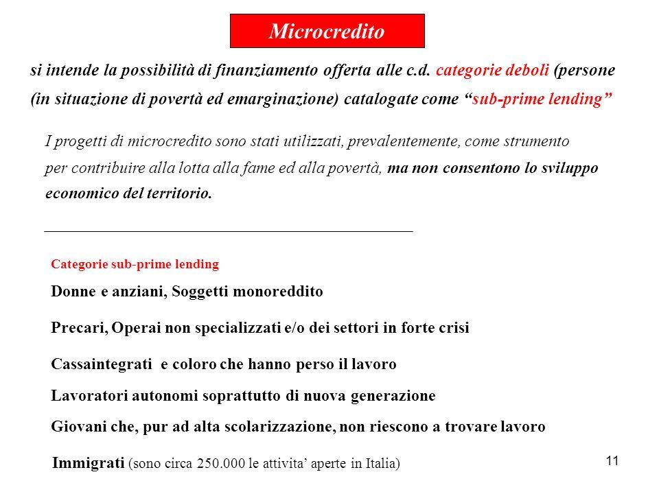 11 si intende la possibilità di finanziamento offerta alle c.d. categorie deboli (persone Microcredito Precari, Operai non specializzati e/o dei setto
