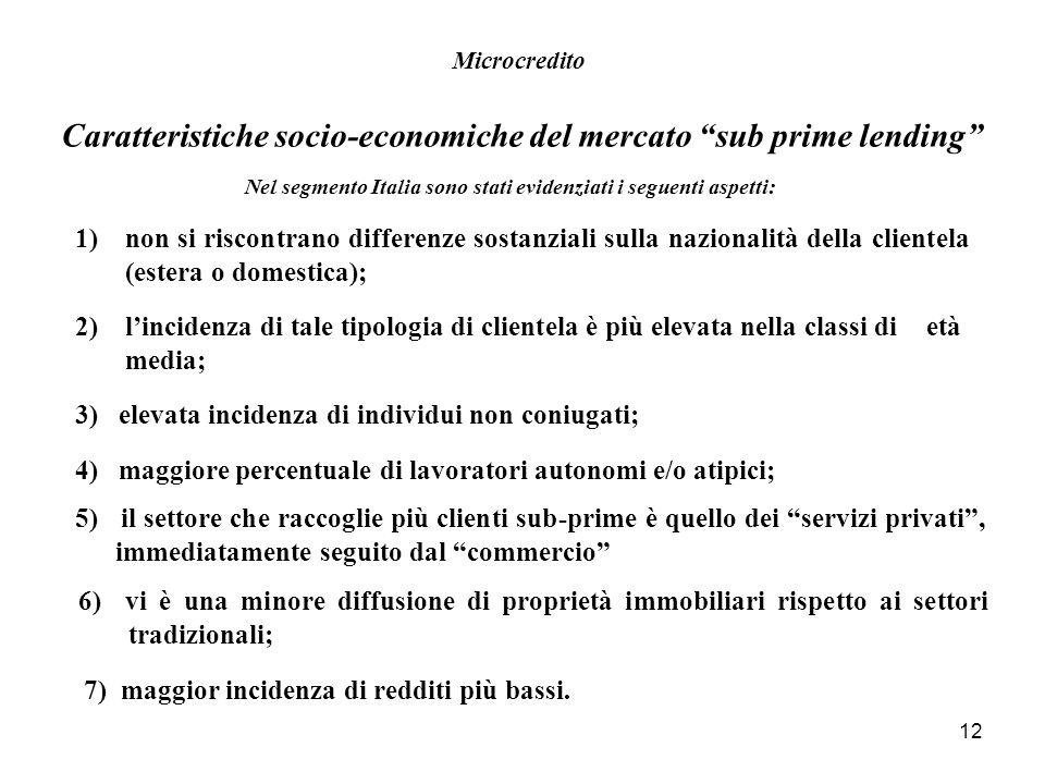 12 Caratteristiche socio-economiche del mercato sub prime lending Microcredito 1)non si riscontrano differenze sostanziali sulla nazionalità della cli
