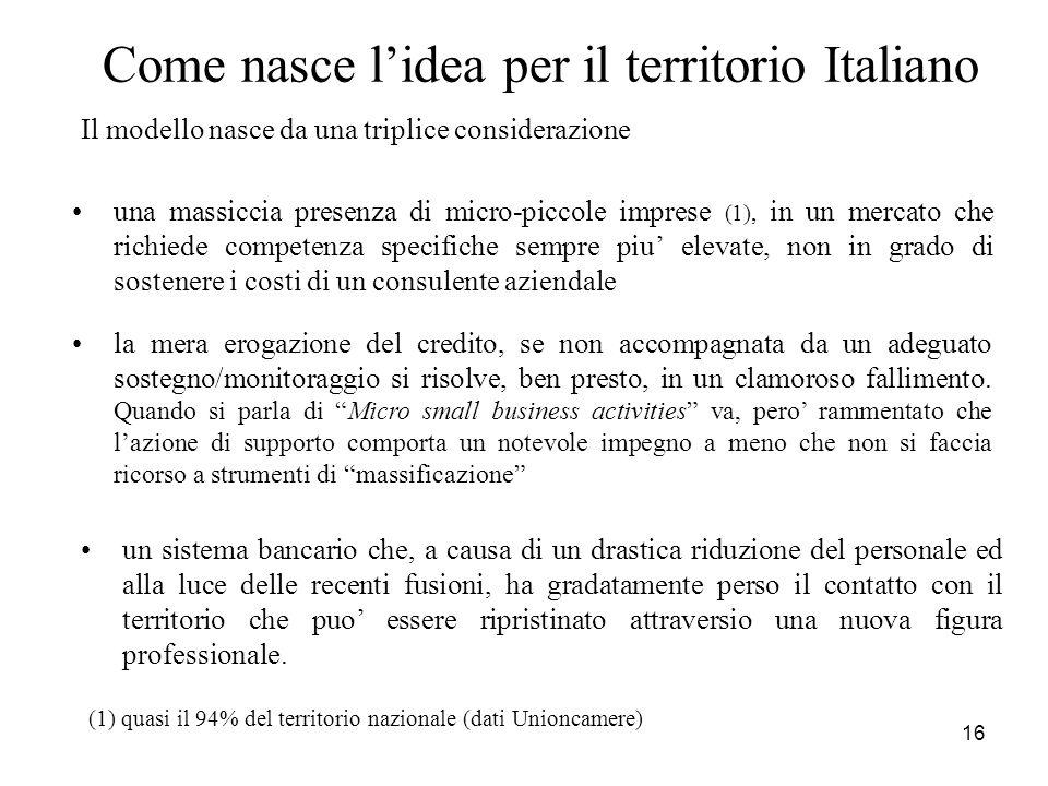 16 Come nasce lidea per il territorio Italiano una massiccia presenza di micro-piccole imprese (1), in un mercato che richiede competenza specifiche s