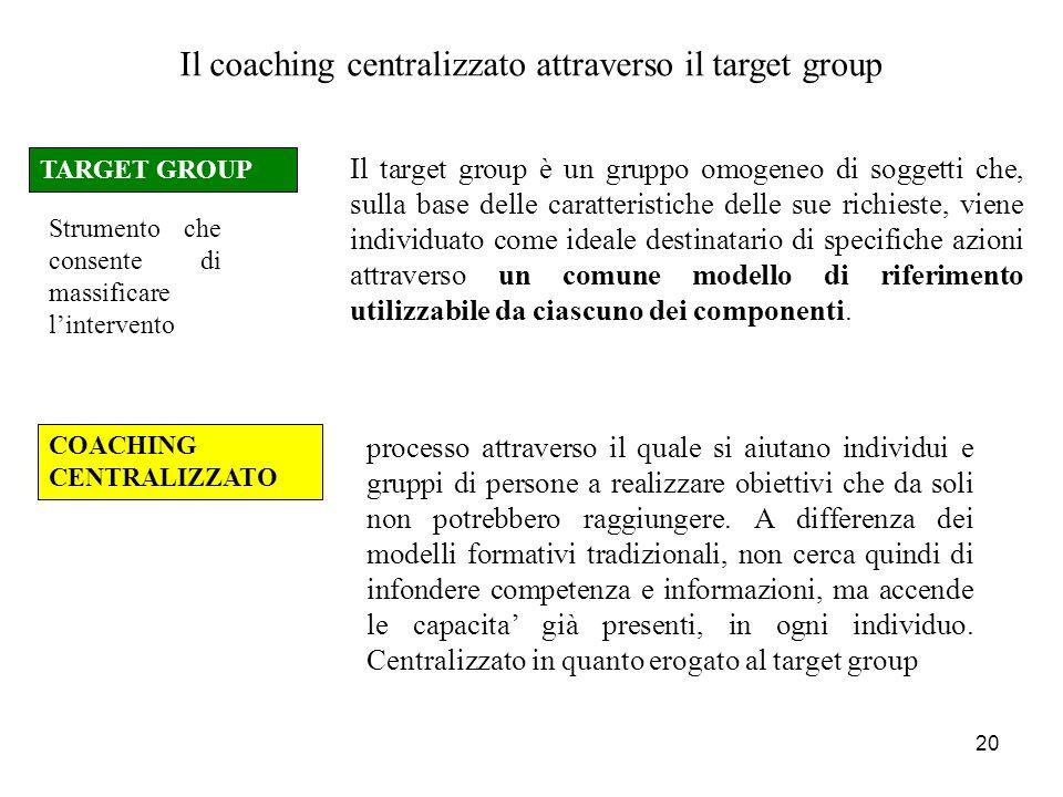 20 Il coaching centralizzato attraverso il target group TARGET GROUP COACHING CENTRALIZZATO Il target group è un gruppo omogeneo di soggetti che, sulla base delle caratteristiche delle sue richieste, viene individuato come ideale destinatario di specifiche azioni attraverso un comune modello di riferimento utilizzabile da ciascuno dei componenti.
