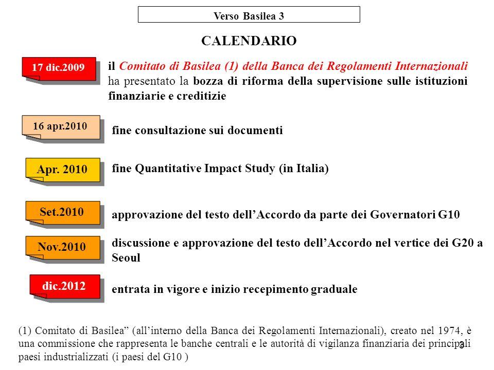 3 Verso Basilea 3 il Comitato di Basilea (1) della Banca dei Regolamenti Internazionali ha presentato la bozza di riforma della supervisione sulle ist