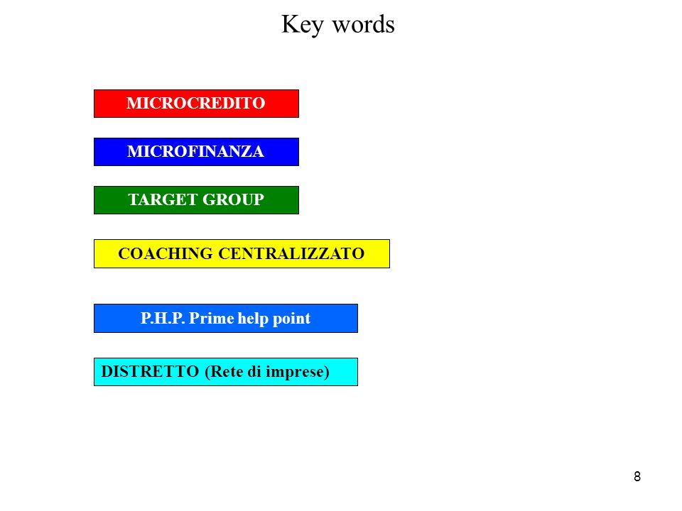 8 Key words MICROCREDITO MICROFINANZA TARGET GROUP COACHING CENTRALIZZATO P.H.P. Prime help point DISTRETTO (Rete di imprese)