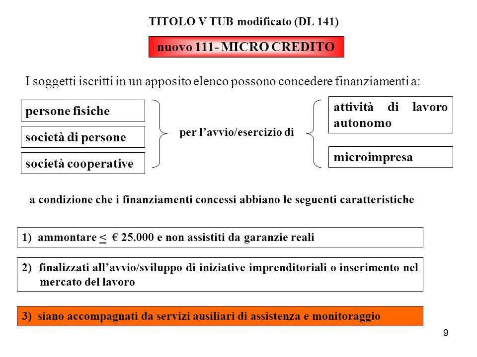 9 nuovo 111- MICRO CREDITO TITOLO V TUB modificato (DL 141) I soggetti iscritti in un apposito elenco possono concedere finanziamenti a: persone fisic
