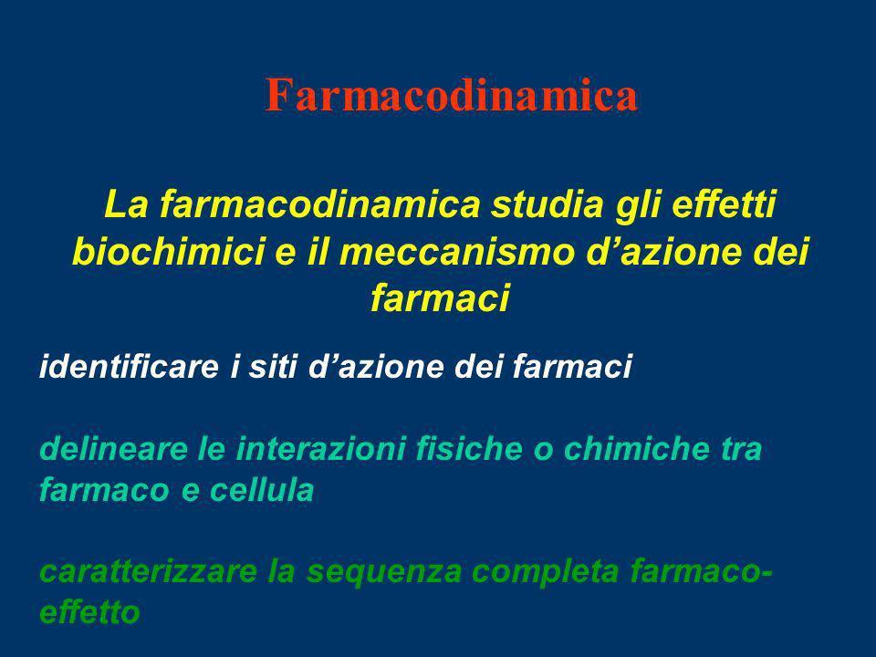 Farmacodinamica La farmacodinamica studia gli effetti biochimici e il meccanismo dazione dei farmaci identificare i siti dazione dei farmaci delineare