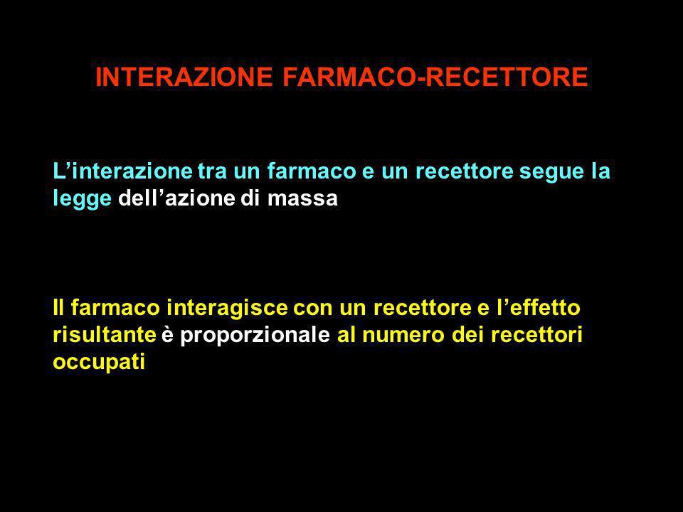 INTERAZIONE FARMACO-RECETTORE Linterazione tra un farmaco e un recettore segue la legge dellazione di massa Il farmaco interagisce con un recettore e