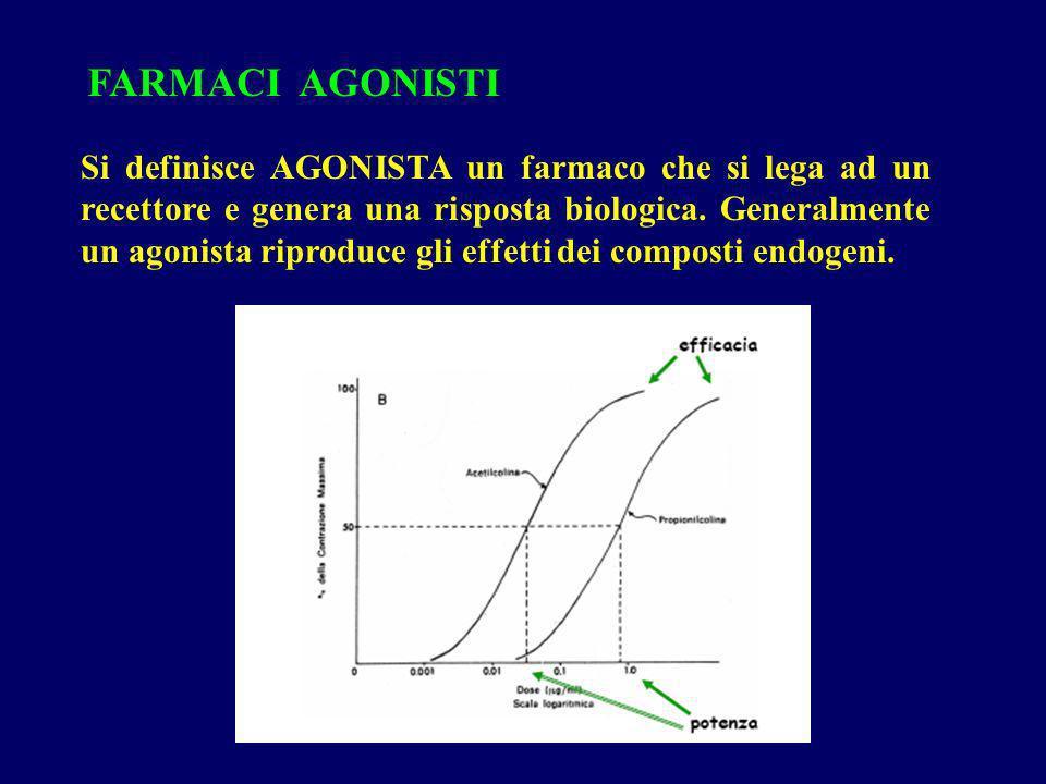 FARMACI AGONISTI Si definisce AGONISTA un farmaco che si lega ad un recettore e genera una risposta biologica. Generalmente un agonista riproduce gli