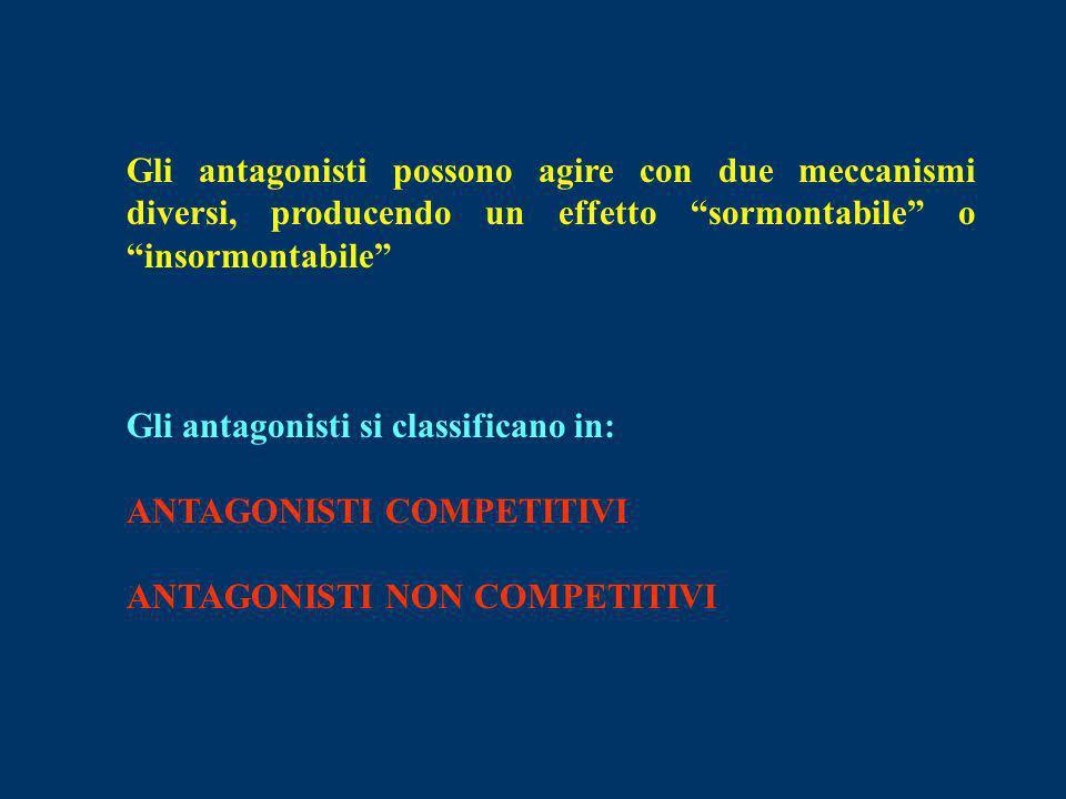 Gli antagonisti possono agire con due meccanismi diversi, producendo un effetto sormontabile o insormontabile Gli antagonisti si classificano in: ANTA