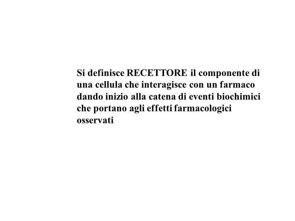 FARMACI AGONISTI Si definisce AGONISTA un farmaco che si lega ad un recettore e genera una risposta biologica.