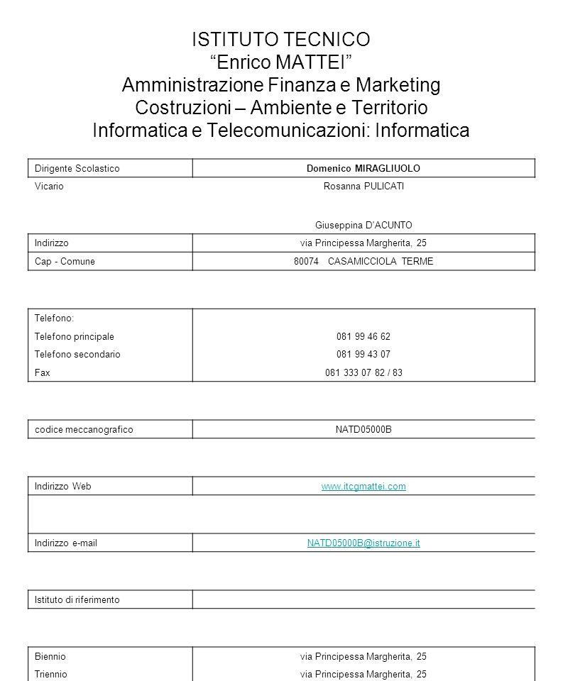 ISTITUTO TECNICO Enrico MATTEI Amministrazione Finanza e Marketing Costruzioni – Ambiente e Territorio Informatica e Telecomunicazioni: Informatica Di