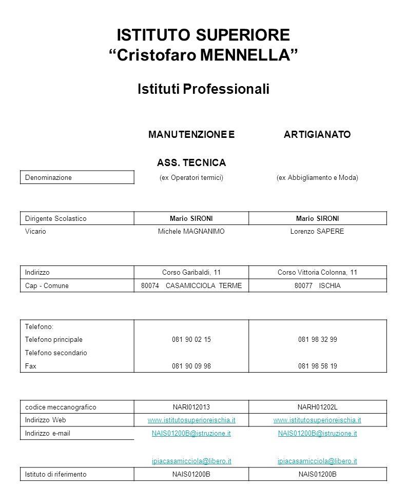 ISTITUTO SUPERIORE Cristofaro MENNELLA Istituti Professionali MANUTENZIONE EARTIGIANATO ASS. TECNICA Denominazione(ex Operatori termici)(ex Abbigliame