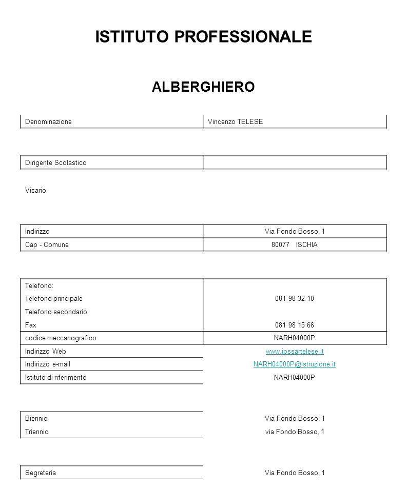 ISTITUTO PROFESSIONALE ALBERGHIERO DenominazioneVincenzo TELESE Dirigente Scolastico Vicario IndirizzoVia Fondo Bosso, 1 Cap - Comune80077 ISCHIA Tele