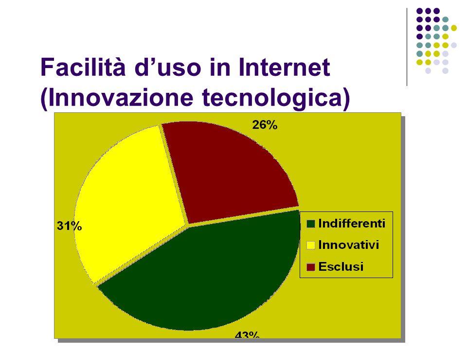 Facilità duso in Internet (Innovazione tecnologica)