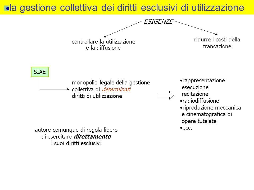 la gestione collettiva dei diritti esclusivi di utilizzazione ESIGENZE controllare la utilizzazione e la diffusione ridurre i costi della transazione