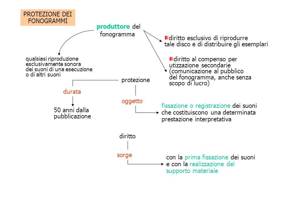 PROTEZIONE DEI FONOGRAMMI produttore del fonogramma diritto esclusivo di riprodurre tale disco e di distribuire gli esemplari qualsiasi riproduzione e