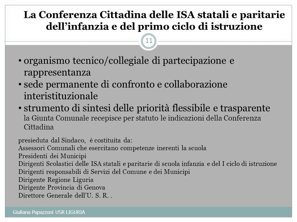 La Conferenza Cittadina delle ISA statali e paritarie dellinfanzia e del primo ciclo di istruzione organismo tecnico/collegiale di partecipazione e ra