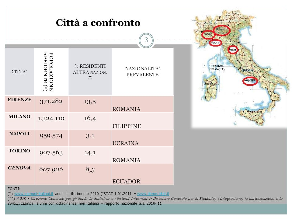 Città a confronto 3 CITTA POPOLAZIONE RESIDENTE (*) % RESIDENTI ALTRA NAZION. (*) NAZIONALITA PREVALENTE FIRENZE 371.28213,5 ROMANIA MILANO 1.324.1101