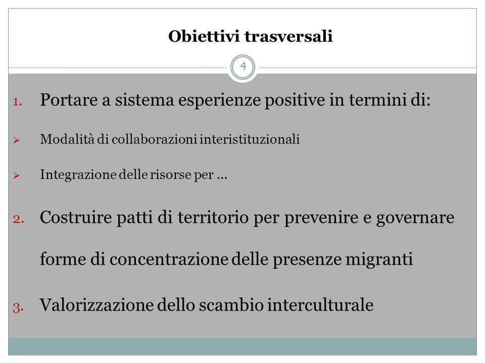 Obiettivi trasversali 4 1. Portare a sistema esperienze positive in termini di: Modalità di collaborazioni interistituzionali Integrazione delle risor
