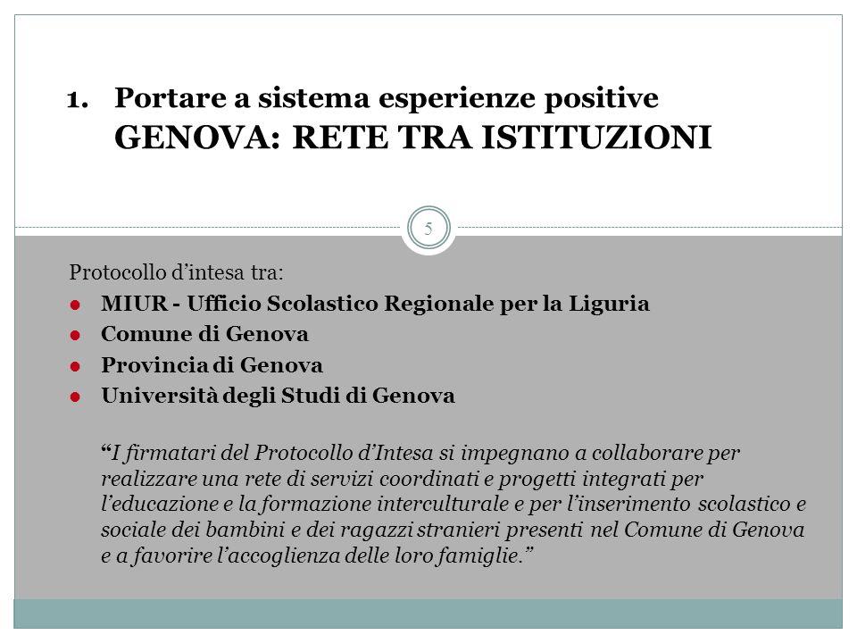 5 1.Portare a sistema esperienze positive GENOVA: RETE TRA ISTITUZIONI Protocollo dintesa tra: MIUR - Ufficio Scolastico Regionale per la Liguria Comu