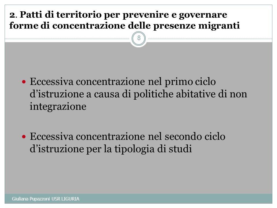 2. Patti di territorio per prevenire e governare forme di concentrazione delle presenze migranti Eccessiva concentrazione nel primo ciclo distruzione