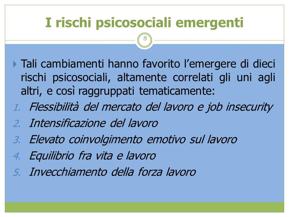 I rischi psicosociali emergenti Tali cambiamenti hanno favorito lemergere di dieci rischi psicosociali, altamente correlati gli uni agli altri, e così