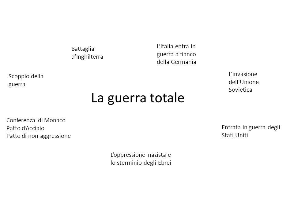 La guerra totale Conferenza di Monaco Patto dAcciaio Patto di non aggressione Scoppio della guerra Battaglia dInghilterra LItalia entra in guerra a fi