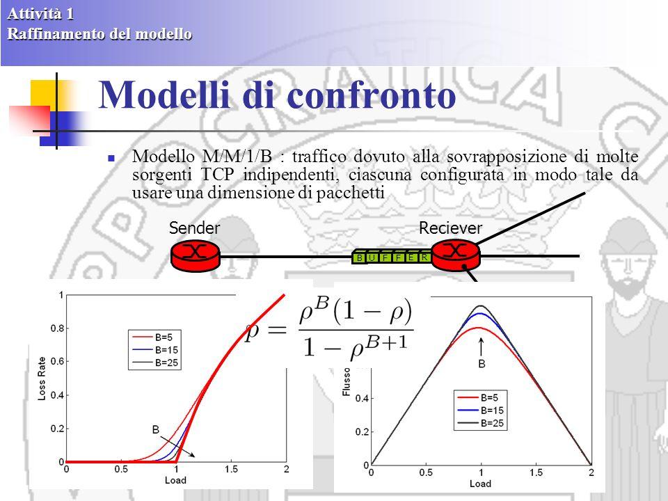 Modelli di confronto Attività 1 Raffinamento del modello