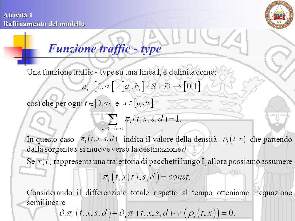 Modello su una singola linea Lequazione (**) dipende dalla soluzione della (*), ad ogni giunzione il valore del coefficiente determina la distribuzione del traffico sulle linee uscenti Attività 1 Raffinamento del modello