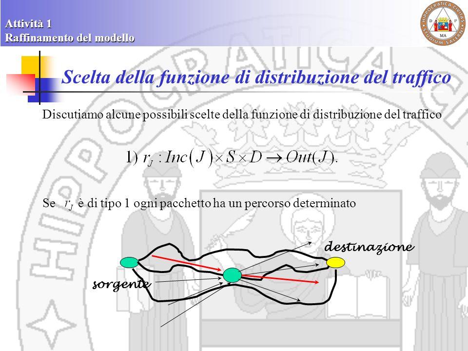 Se è di tipo 2) il traffico è instradato su ogni linea oppure su alcune linee E possibile definire in due modi differenti destinazione sorgente Attività 1 Raffinamento del modello