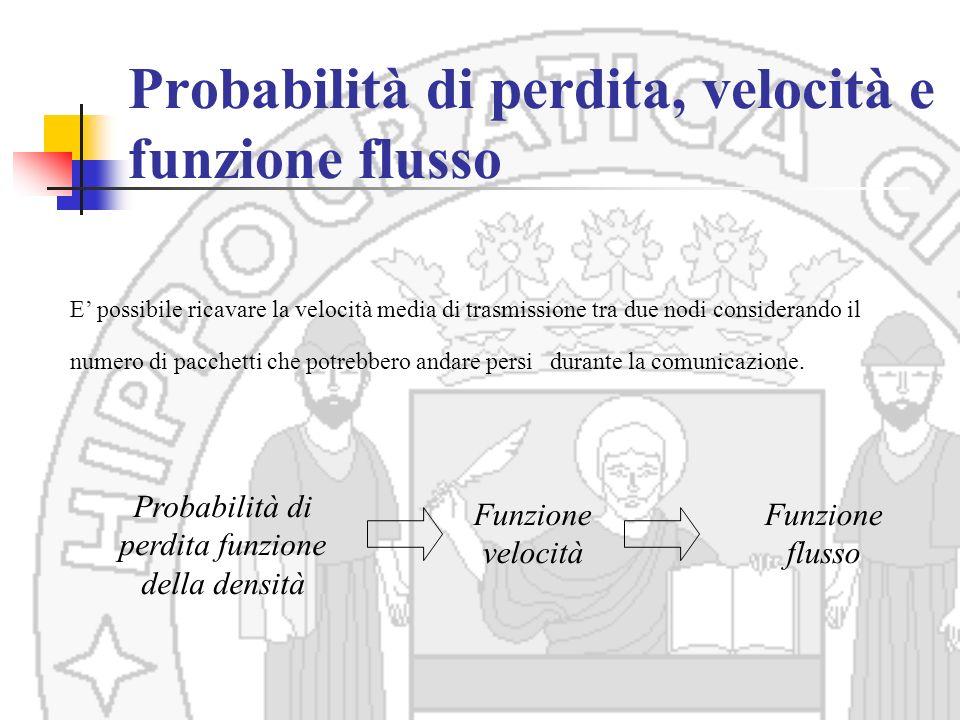TentativoPacchetti speditiPacchetti persi 1st(1-p)p 2nd(1-p)pp2p2 3rd(1-p)p 2 p3p3 SenderReceiver R Probabilità di perdita
