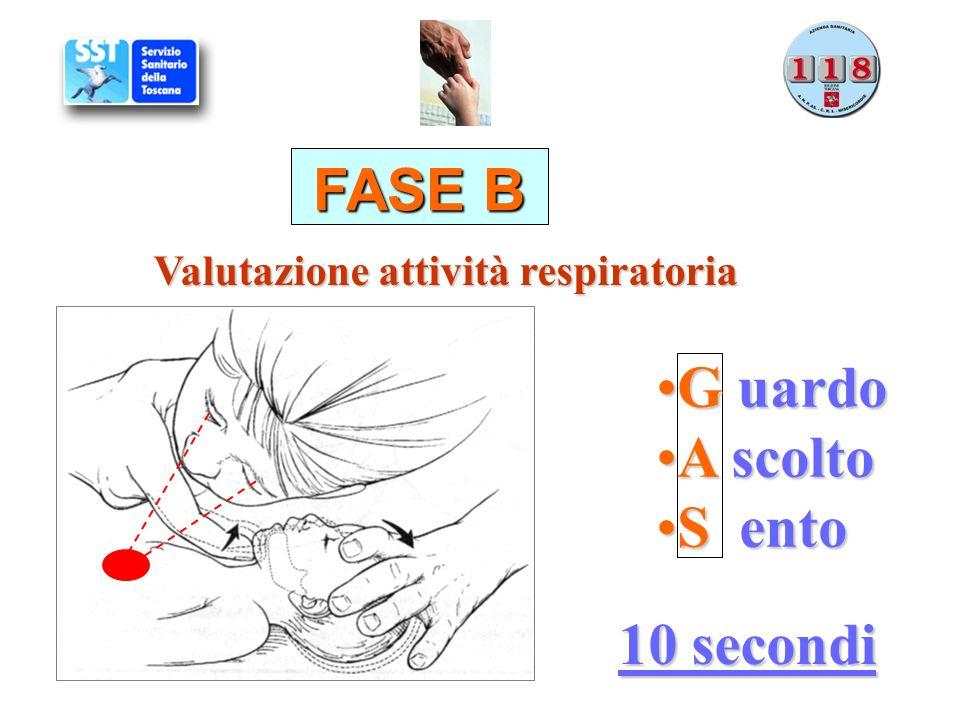 G uardoG uardo A scoltoA scolto S entoS ento 10 secondi FASE B Valutazione attività respiratoria