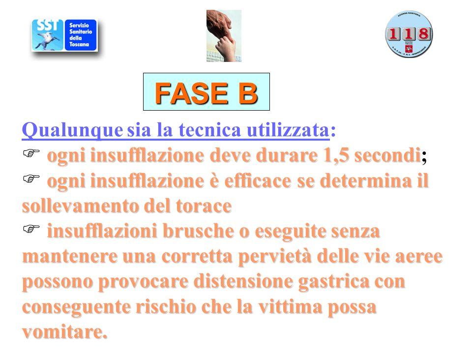 FASE B Qualunque sia la tecnica utilizzata: ogni insufflazione deve durare 1,5 secondi; ogni insufflazione è efficace se determina il sollevamento del