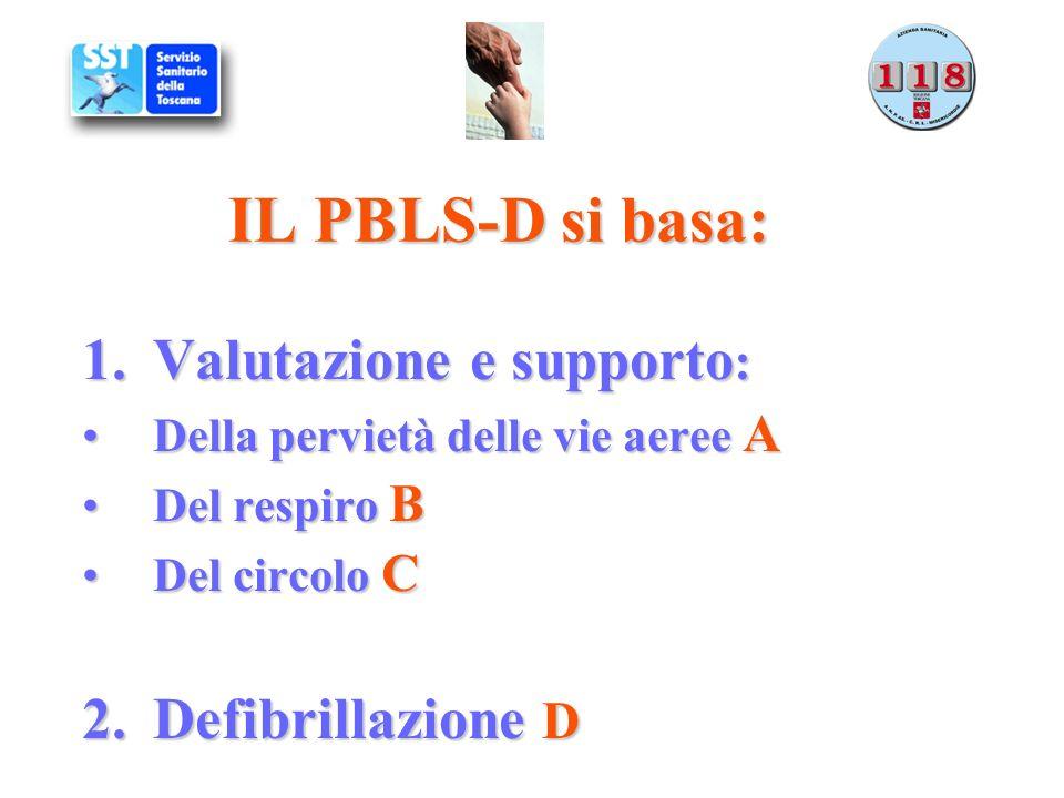 IL PBLS-D si basa: 1.Valutazione e supporto : Della pervietà delle vie aeree ADella pervietà delle vie aeree A Del respiro BDel respiro B Del circolo