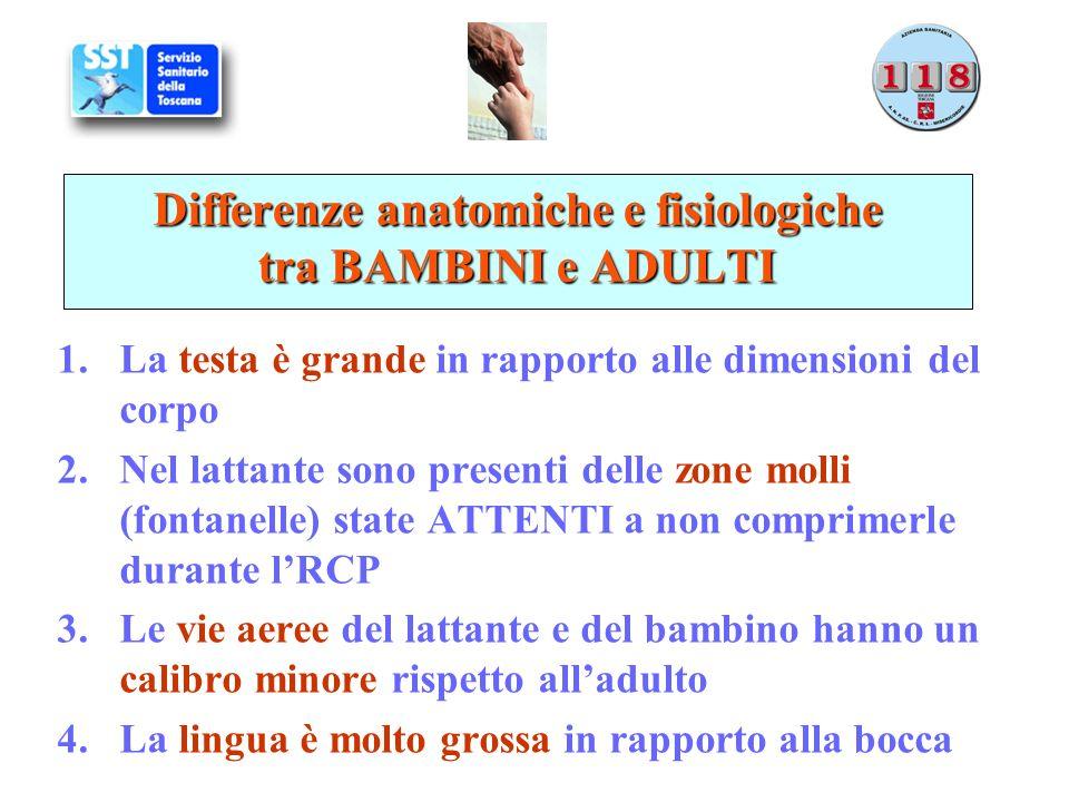 Differenze anatomiche e fisiologiche tra BAMBINI e ADULTI 1.La testa è grande in rapporto alle dimensioni del corpo 2.Nel lattante sono presenti delle
