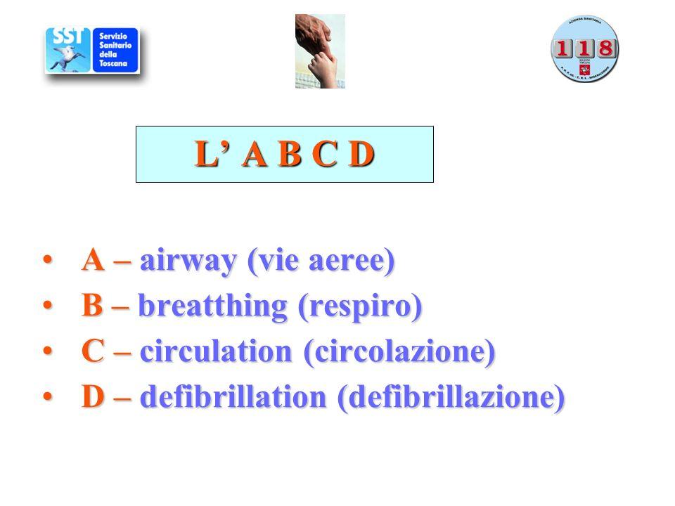 L A B C D A – airway (vie aeree)A – airway (vie aeree) B – breatthing (respiro)B – breatthing (respiro) C – circulation (circolazione)C – circulation