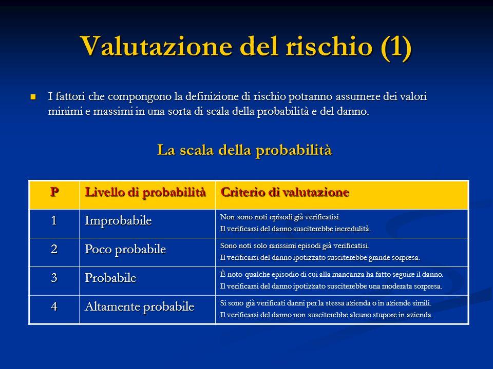 Valutazione del rischio (1) I fattori che compongono la definizione di rischio potranno assumere dei valori minimi e massimi in una sorta di scala del
