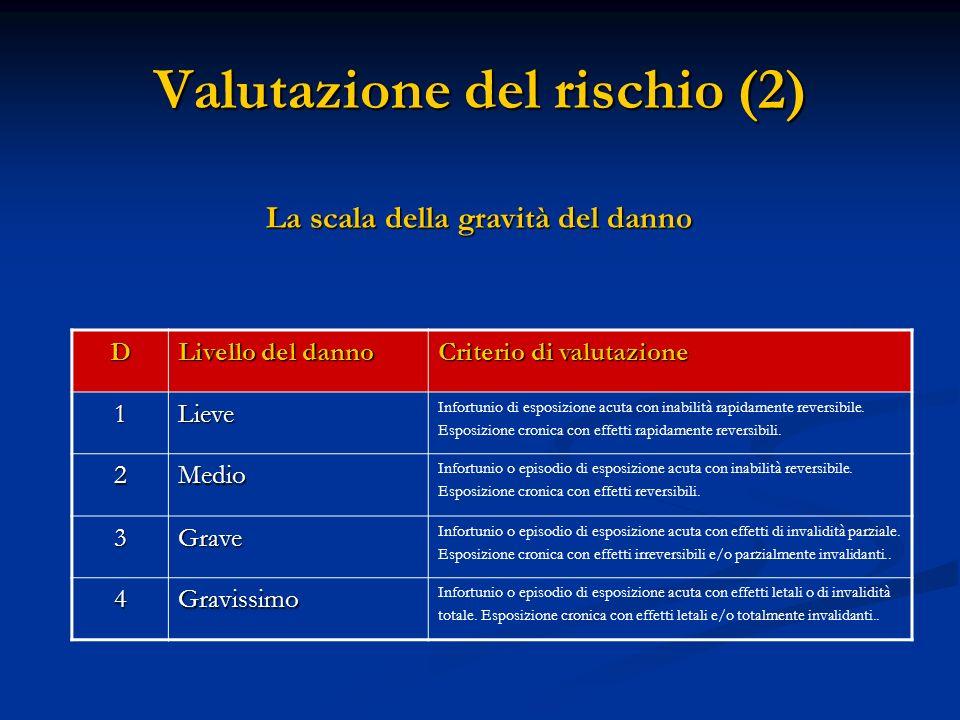 Valutazione del rischio (2) La scala della gravità del danno D Livello del danno Criterio di valutazione 1Lieve Infortunio di esposizione acuta con in