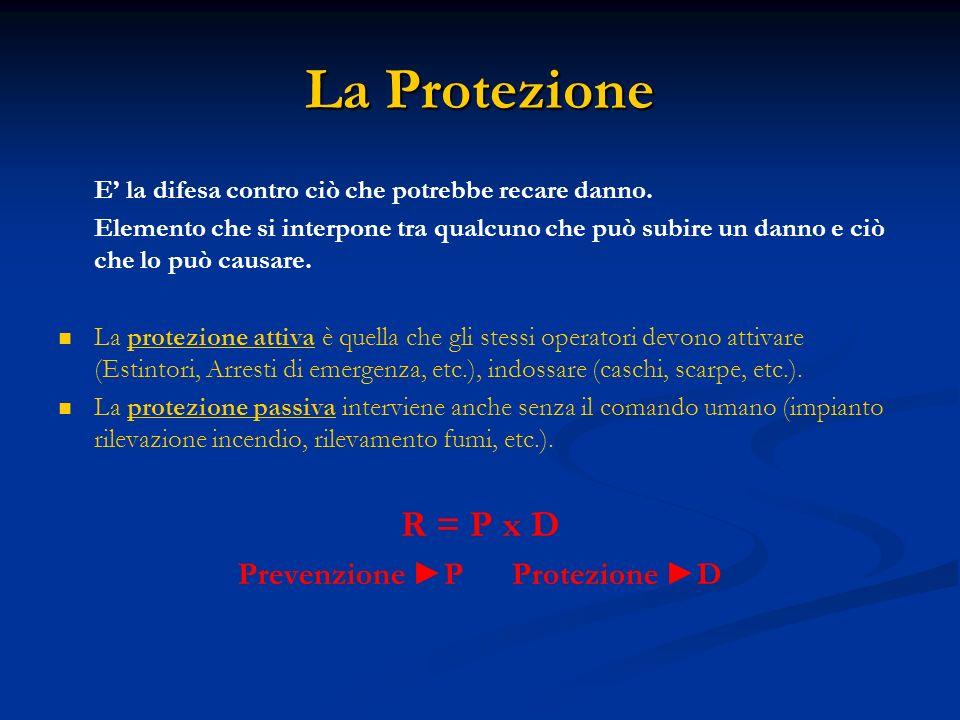 La Protezione E la difesa contro ciò che potrebbe recare danno. Elemento che si interpone tra qualcuno che può subire un danno e ciò che lo può causar