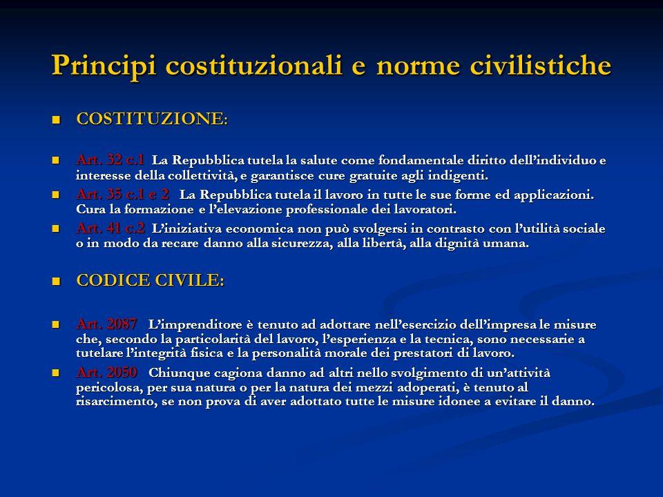 Principi costituzionali e norme civilistiche COSTITUZIONE : COSTITUZIONE : Art. 32 c.1 La Repubblica tutela la salute come fondamentale diritto dellin