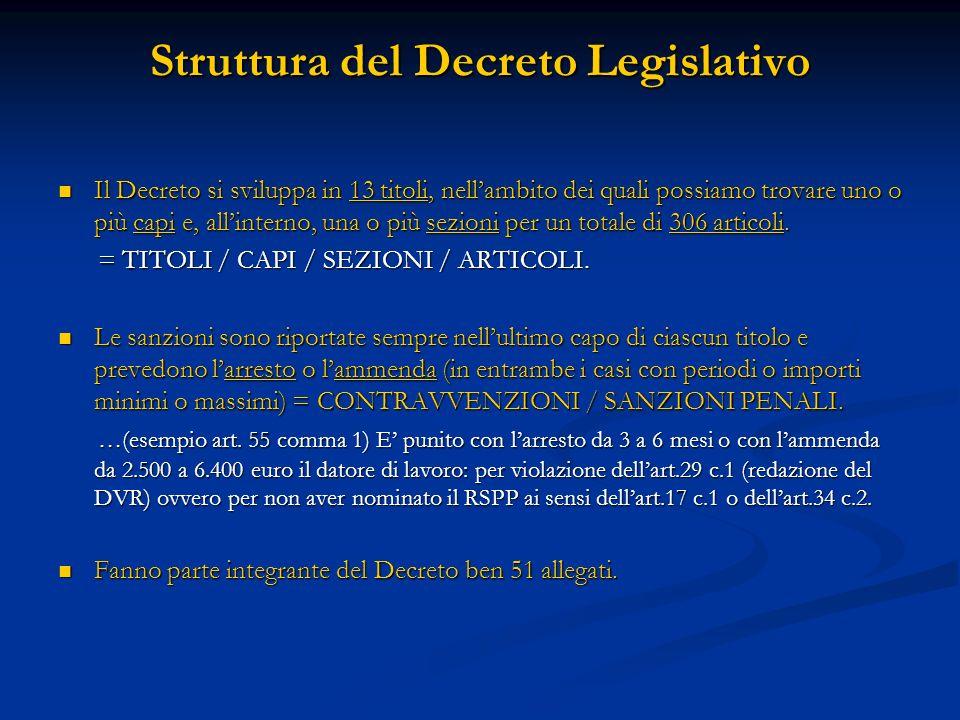 Struttura del Decreto Legislativo Il Decreto si sviluppa in 13 titoli, nellambito dei quali possiamo trovare uno o più capi e, allinterno, una o più s