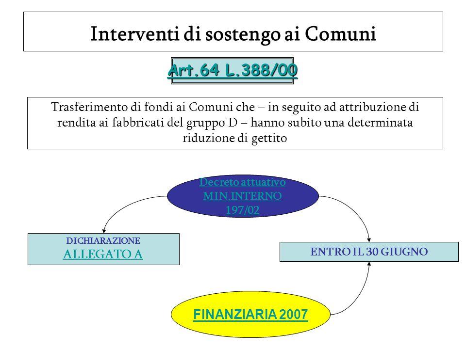 Interventi di sostengo ai Comuni Art.64 L.388/00 Art.64 L.388/00 Trasferimento di fondi ai Comuni che – in seguito ad attribuzione di rendita ai fabbr