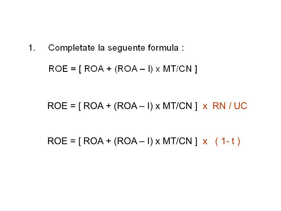 ROE = [ ROA + (ROA – I) x MT/CN ] x ( 1- t )
