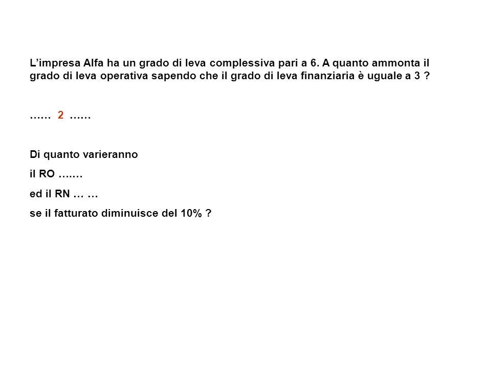 Limpresa Alfa ha un grado di leva complessiva pari a 6.